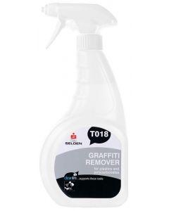 Graffiti Remover Trigger Spray